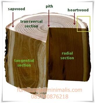 jati, furniture jati murah, tempat tidur murah, mebel jati murah, kualitas kayu jati, serat kayu jati, perbedaan kayu jati